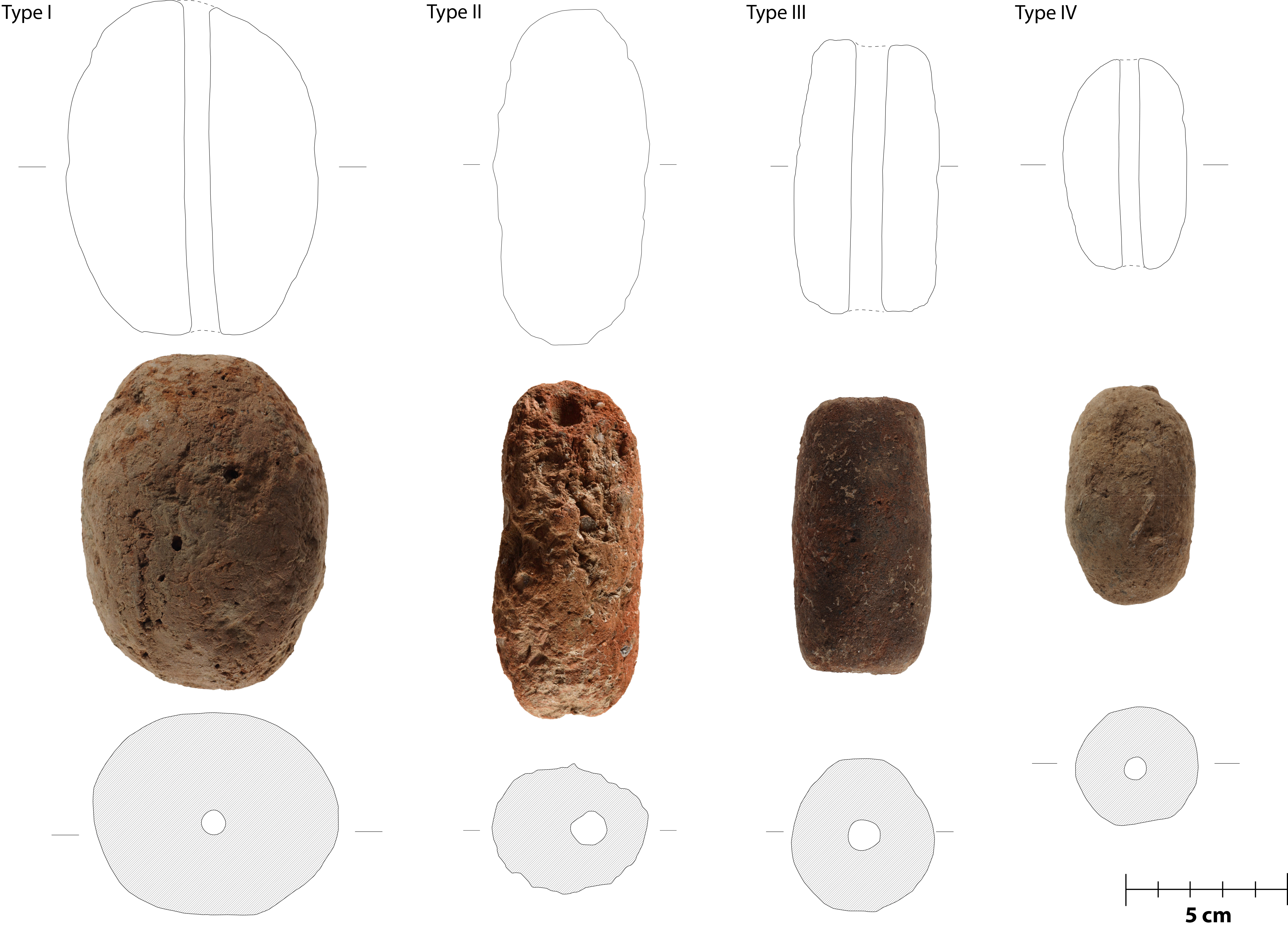 Different types of loom weights from Early Bronze Age